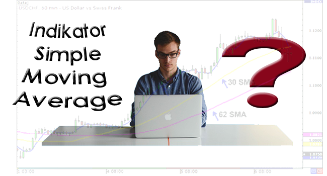Indikator Simple Moving Average (SMA) yang Betul-Betul Sederhana!
